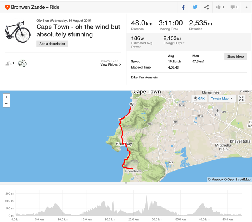 Day 12–Beautiful Ride Along the Coast