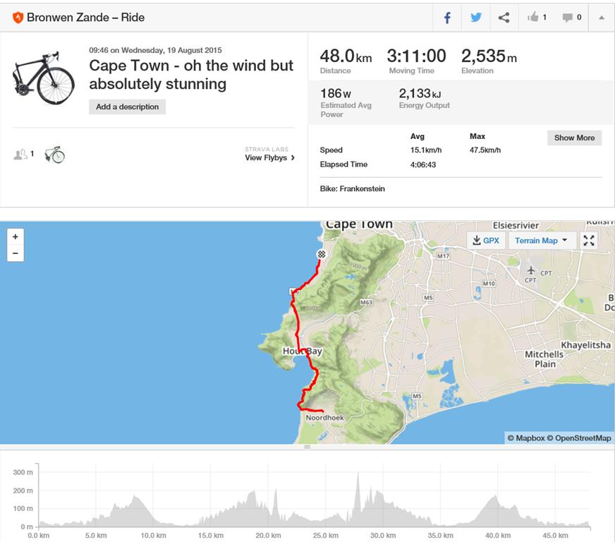 Day 12–Beautiful Ride Along the Coast